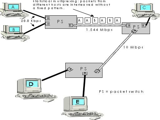 diagram hook up light switch